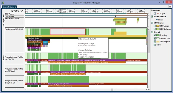 Intel GPA Platform Analyser showing that the main thread in Avoyd has been preempted by the OS to run another thread.